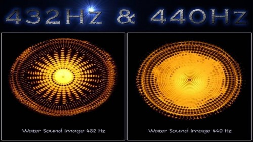 Частота 440